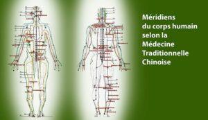 Méridiens énergétiques Cabinet massage tuina